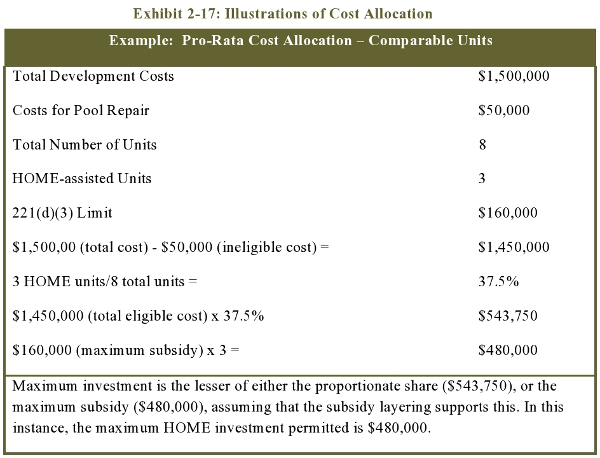 Exhibit 2-17: Illustrations of Cost Allocation