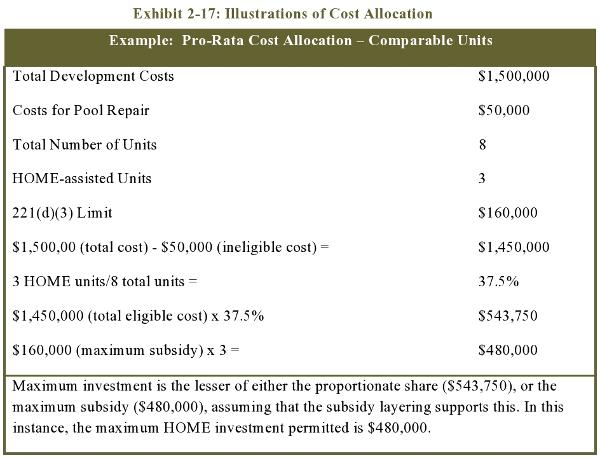 Exhibit 2-17: Illustrations of Cost Allocation