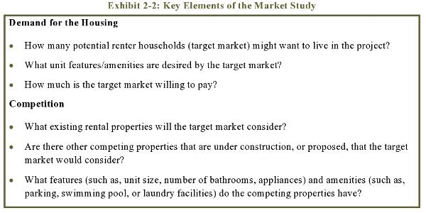 Exhibit 2-2: Key Elements of the Market Study