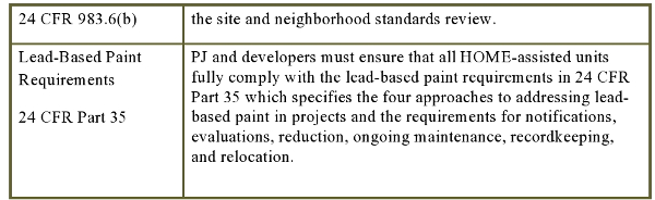 Federal Requirements for HOME Rental Projects